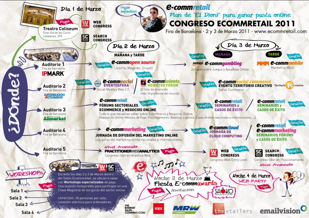 ecommretail2011_cartel